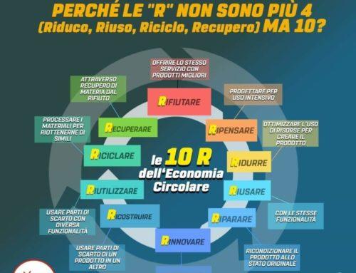 💚ECONOMIA CIRCOLARE, UNA SFIDA NECESSARIA PER FAR RIPARTIRE L'ITALIA