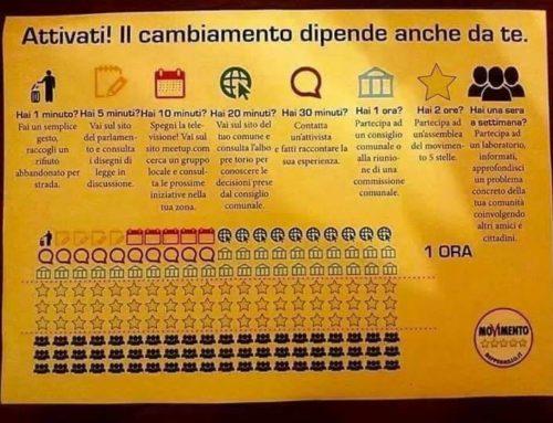 13 ANNI DALL'INIZIO DEL CAMBIAMENTO CULTURALE